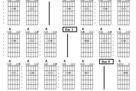 basic guitar chords tutorial » 4K Pictures | 4K Pictures [Full HQ ...
