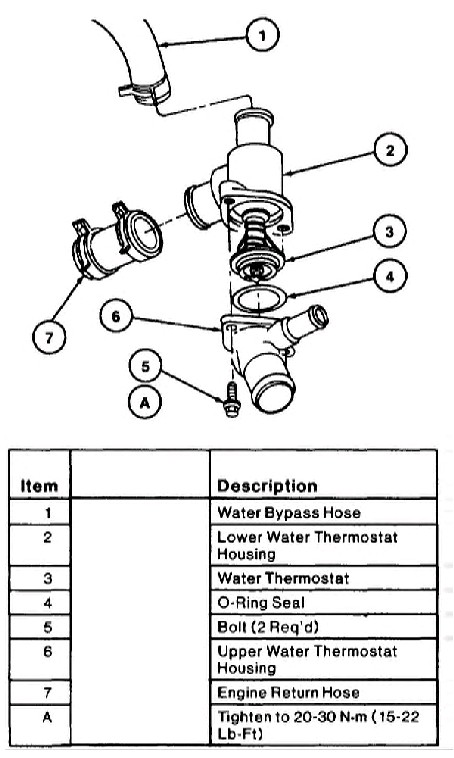 Crank Sensor 1996 Lincoln Town Car