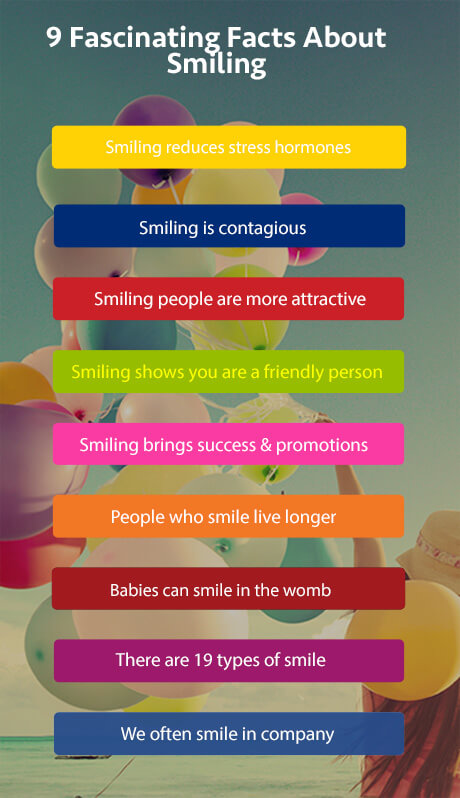 Facts About Laughing And Smiling