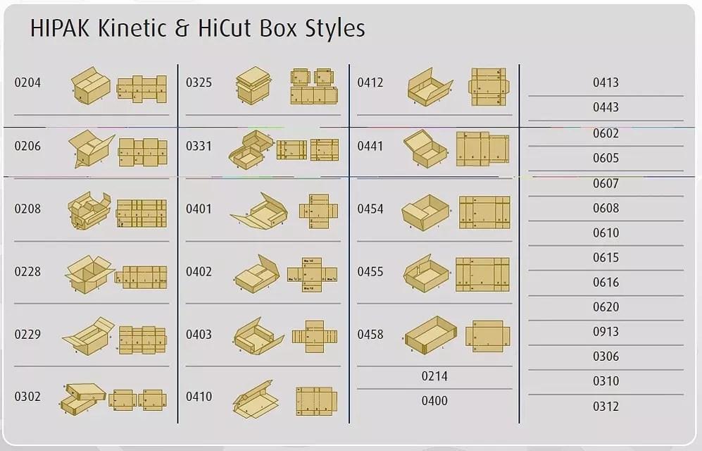 Carton Style   LVB Packaging Ltd.