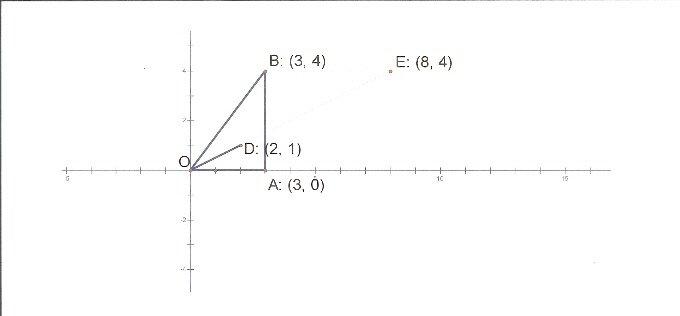 Alternate Interior Angles Conjecture