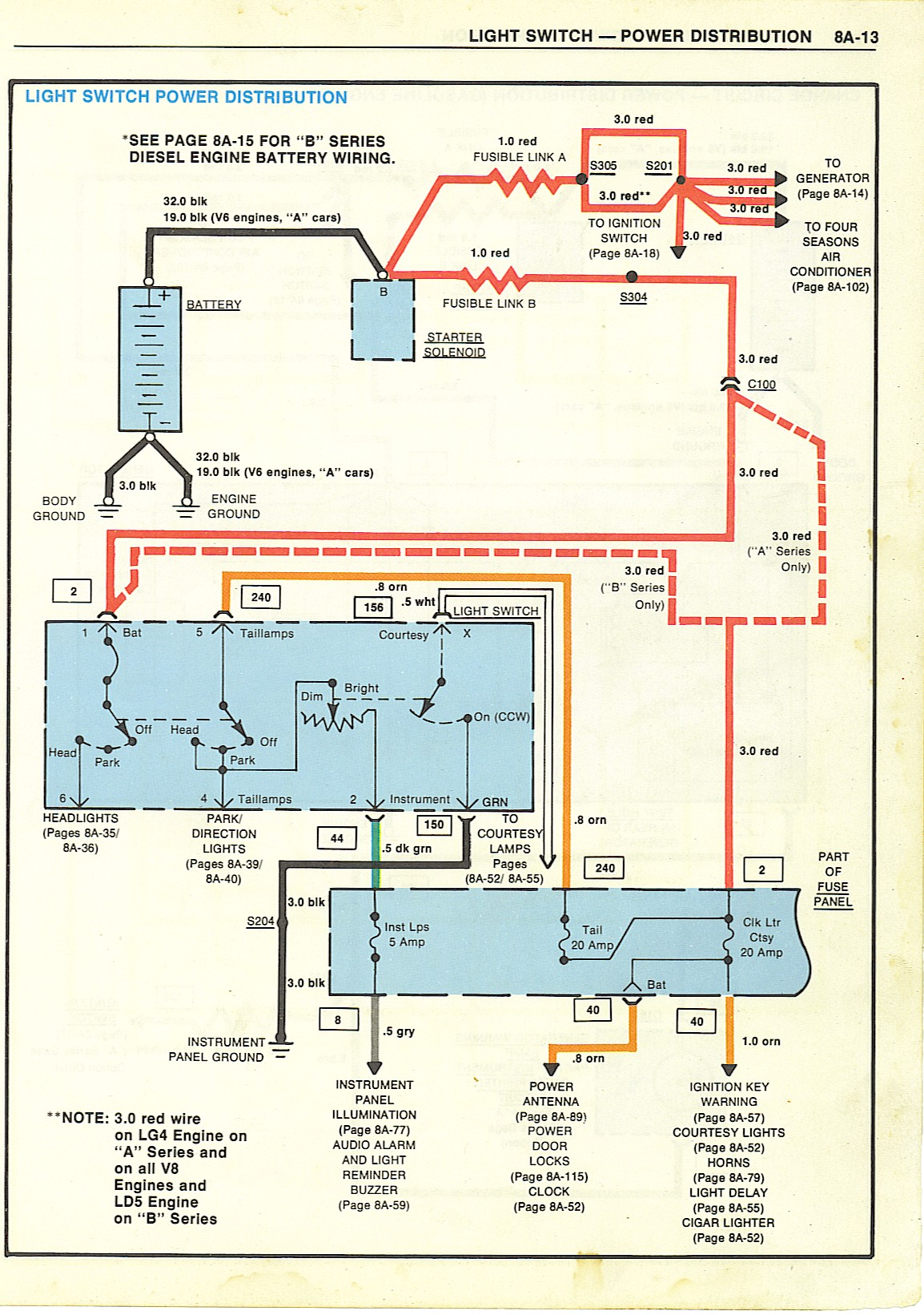 86 Monte Carlo Wiring Diagram