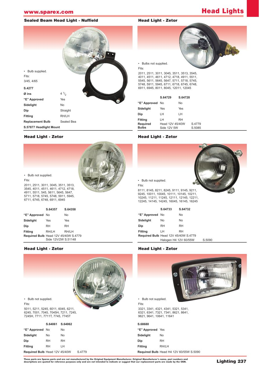 Wiring diagram zetor 5211 free download wiring diagram xwiaw bush free download wiring diagram accessories 2014 lighting page 239 sparex parts lists diagrams of wiring asfbconference2016 Choice Image