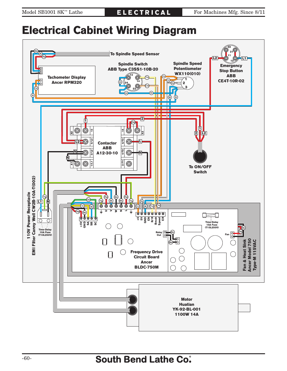 South Bend Lathe Motor Wiring Diagram South Bend Lathe Wiring Diagrams  South Bend Lathe Wiring Diagram