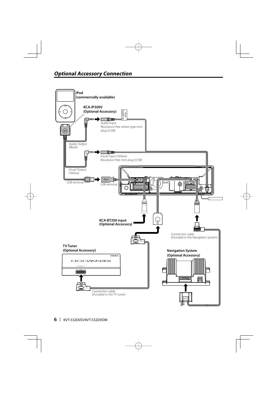 Dvd 9 10 Instruction Kenwood Excelon Kvt Manual 817dvd Wiring Player
