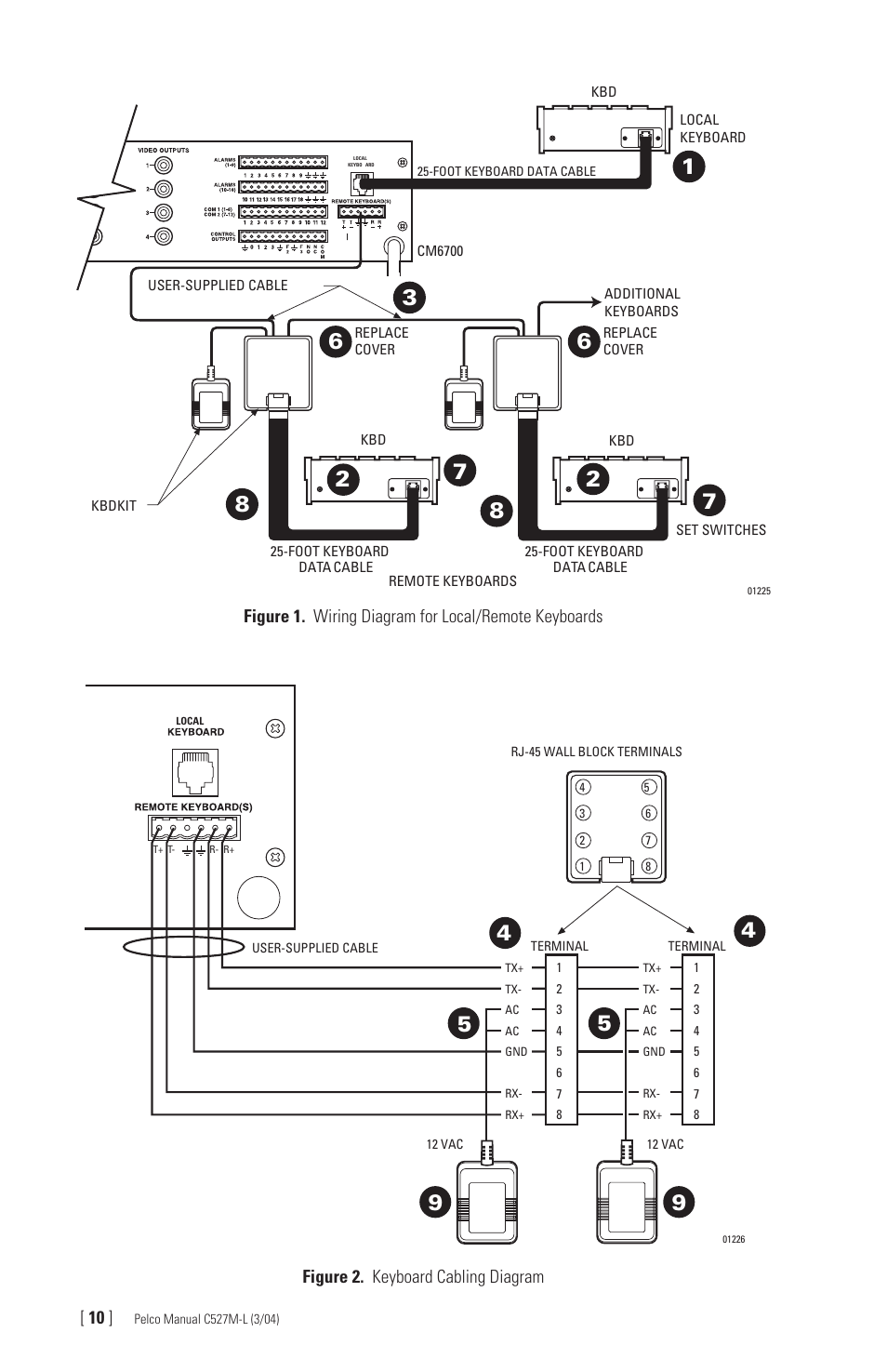 Pelco Ptz Camera Wiring Diagram