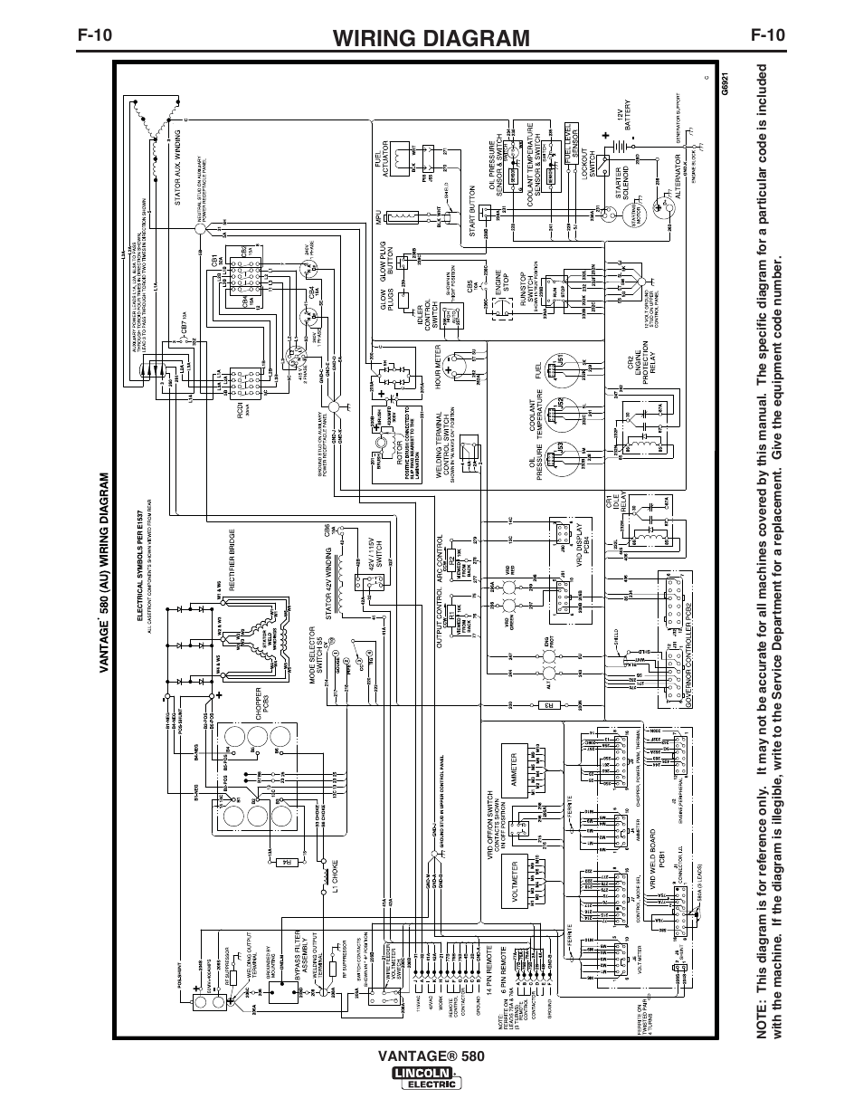 Guitar wiring diagrams for vantage wiring diagram