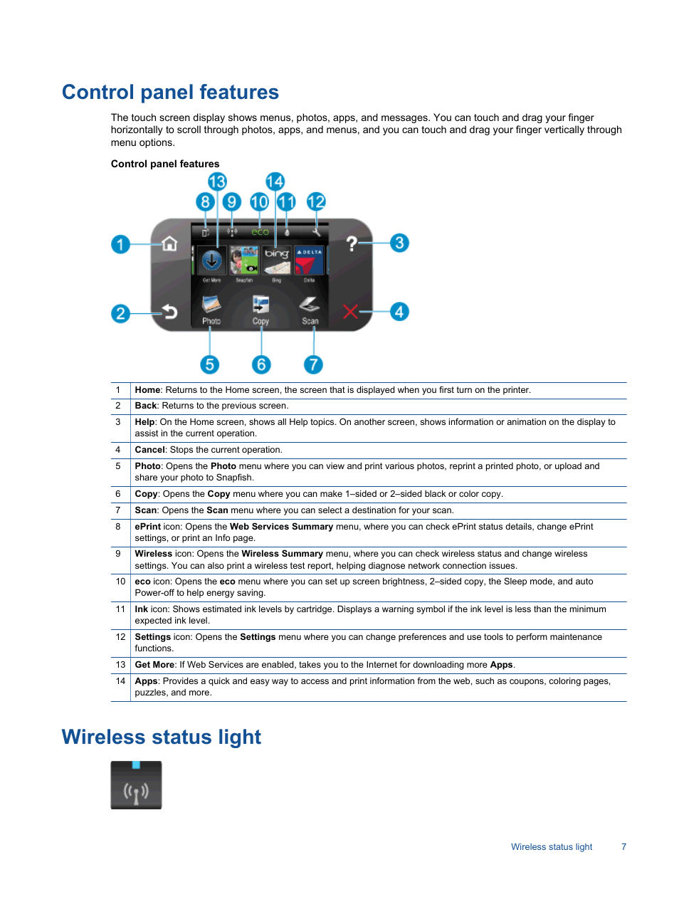 Control Panel Features Wireless Status Light Control