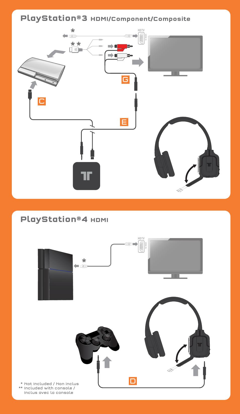 Playstation 174 3 Playstation 174 4 Ce D G Tritton Kunai