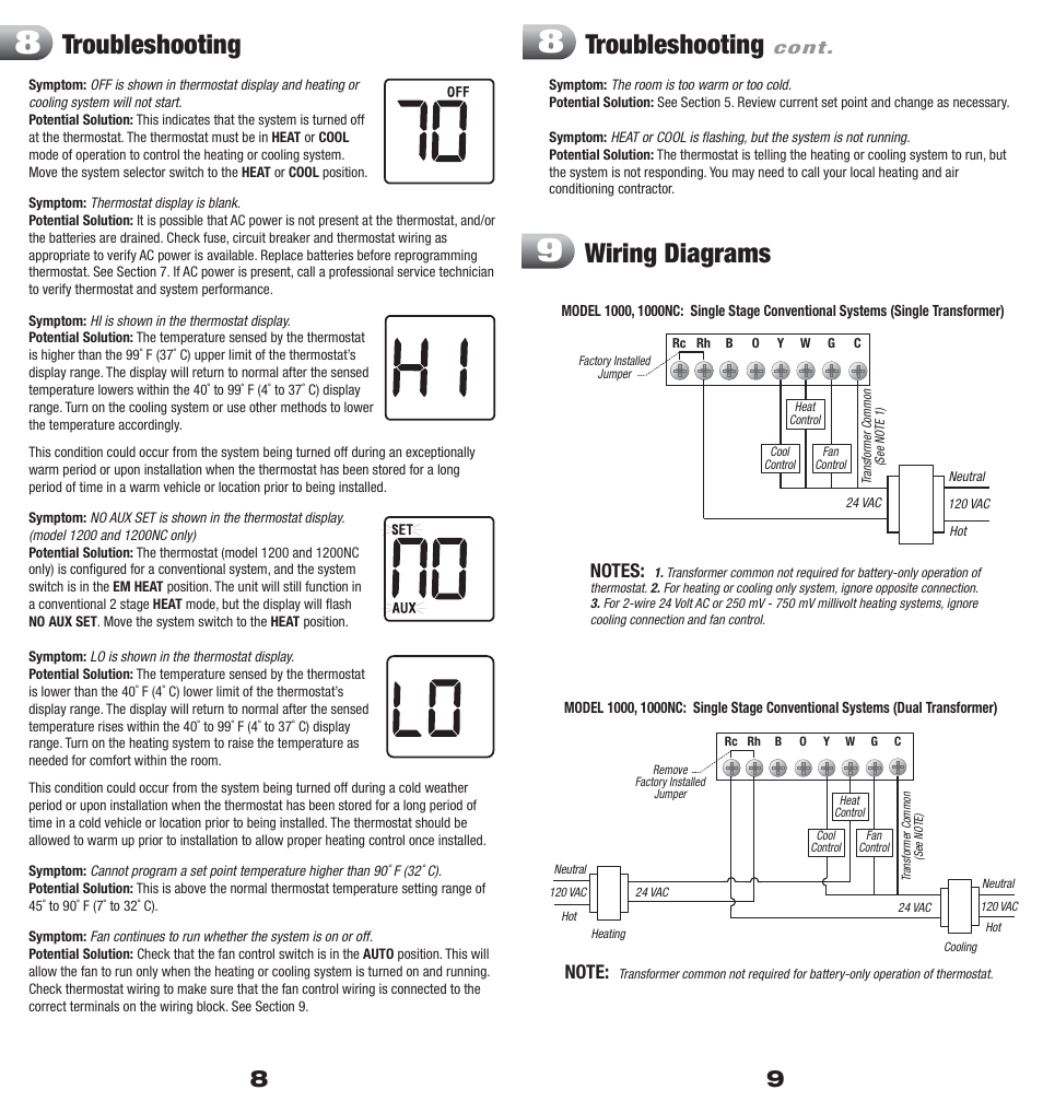 Braeburn Thermostat Wiring Diagram Auto Electrical Honeywell Rth2510 For Free Download Rh Xwiaw Us 4 Wire