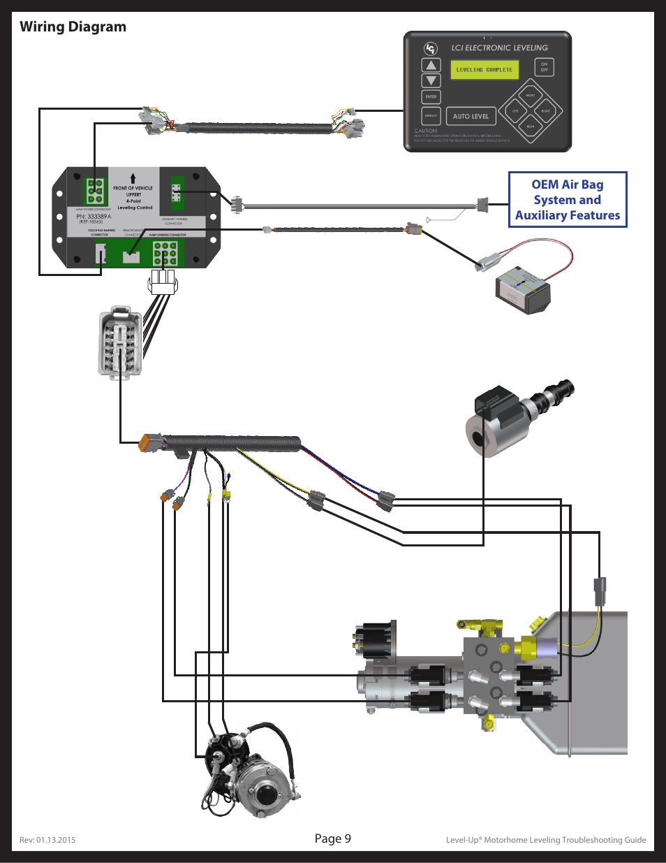 Gmc Motorhome Wiring Diagram