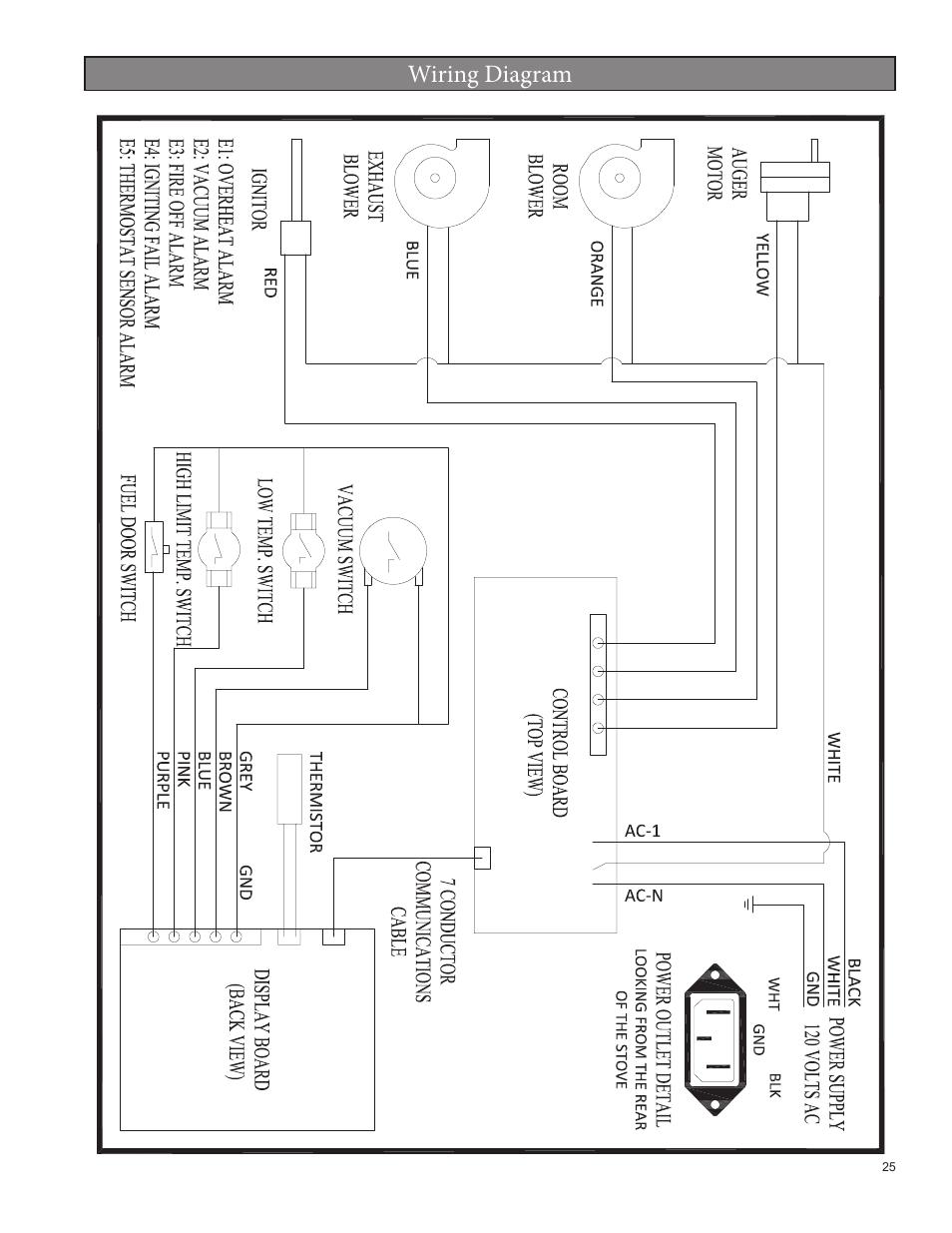 Yamaha G2 Gas Wiring Diagram Harness