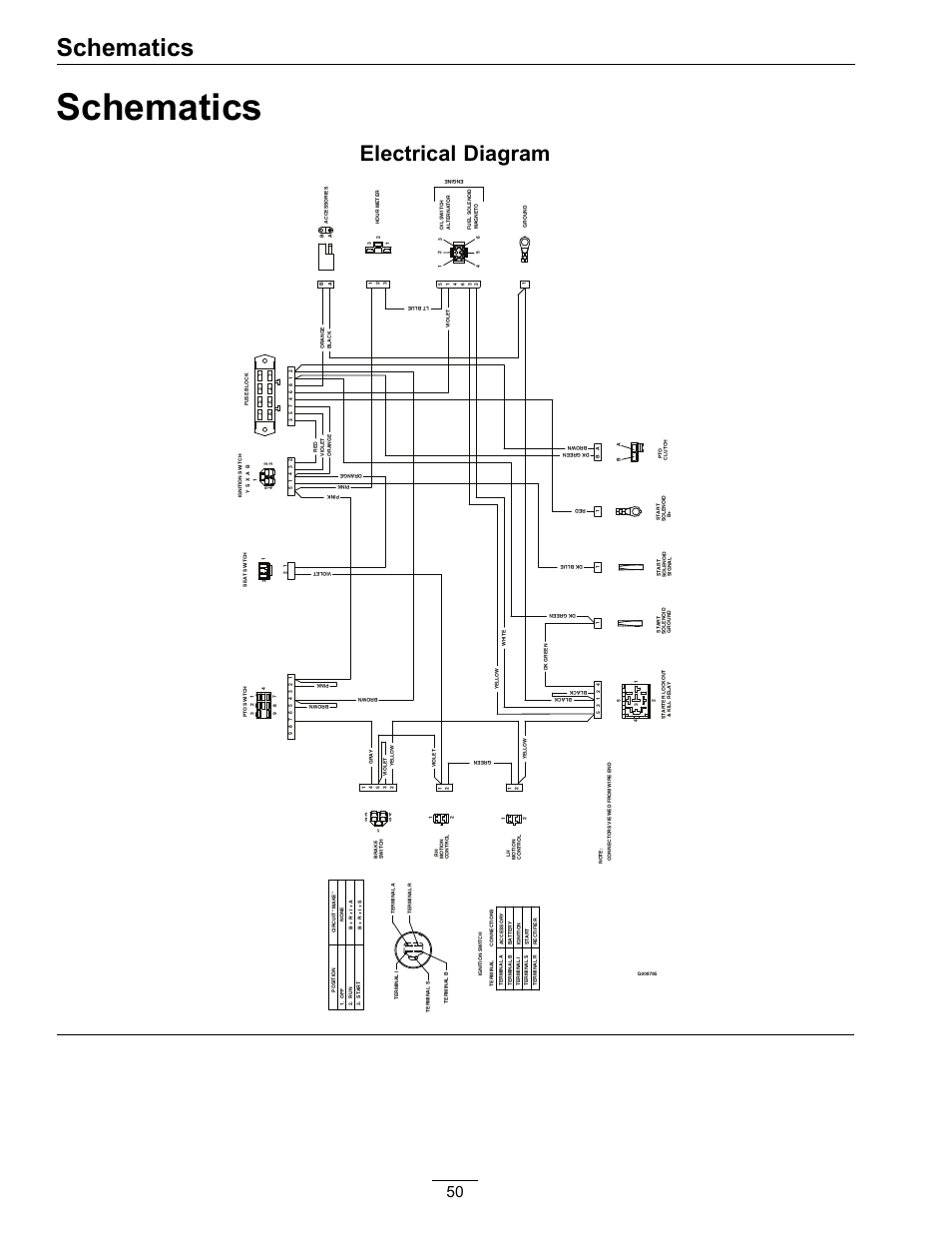 Exmark Advantage Series Laser Wiring Diagram