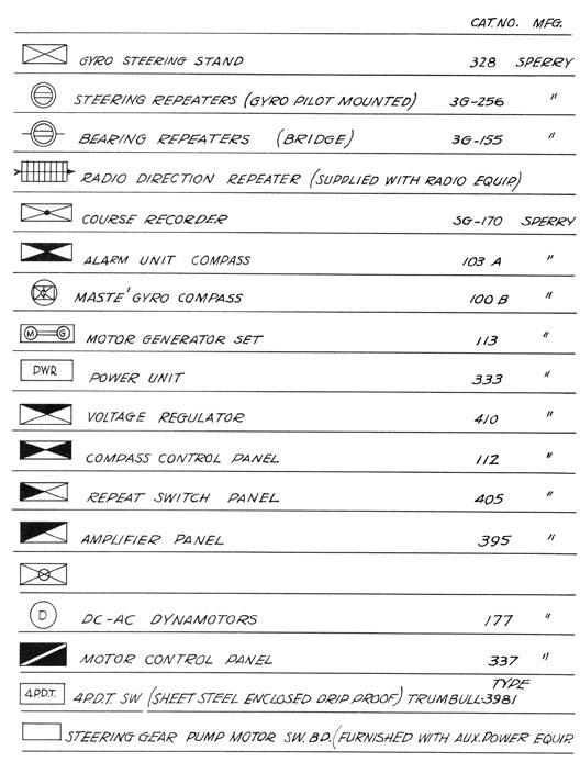 Outlet Symbol On Blueprints