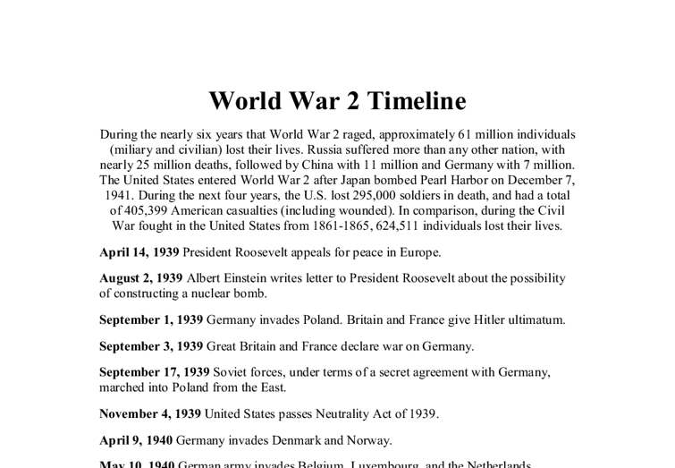 World War 2 Timeline - A-Level History - Marked by ...