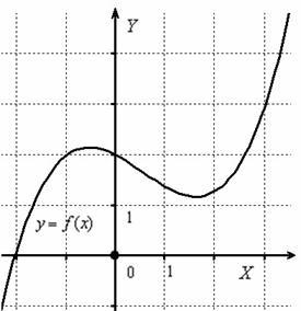 \ [F \ lOLD (A + 0 \ оң жақ) = F \ LOND (A-0 \ оң жақ) \ ne f \ lOLD (a \ оң жақ) \ vee \ емес {\ whe} \, f \ lIND (A \) ) \]
