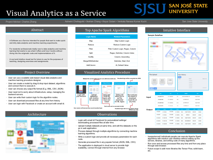 Visual Analytics as a Service (Visualized Apache Spark Design Tool)