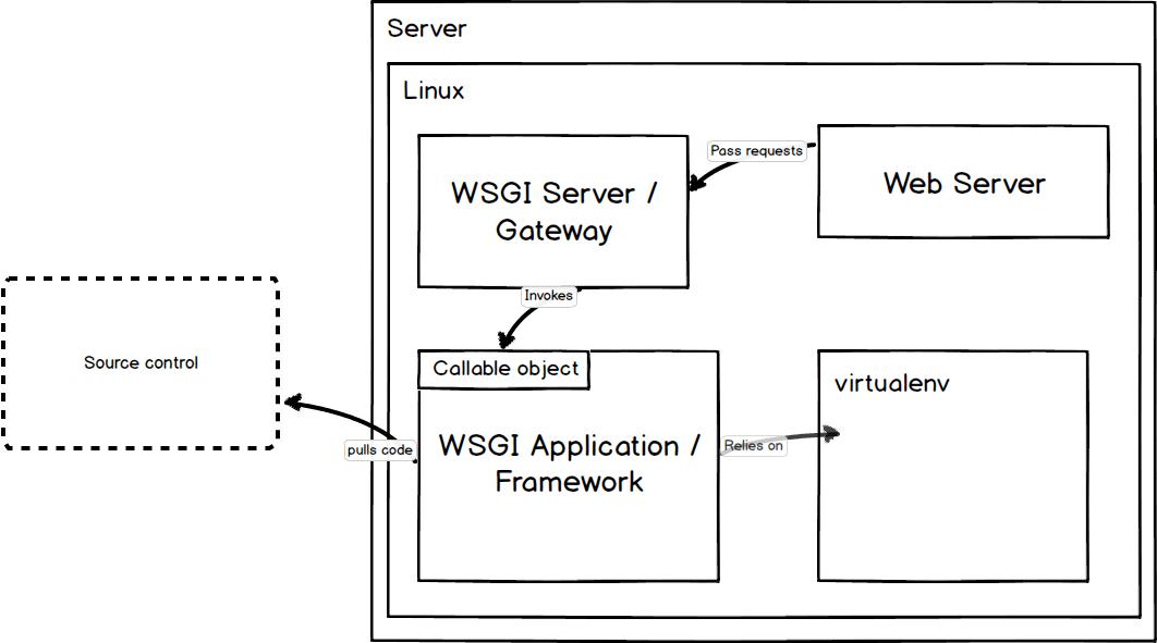 Database Security Logging