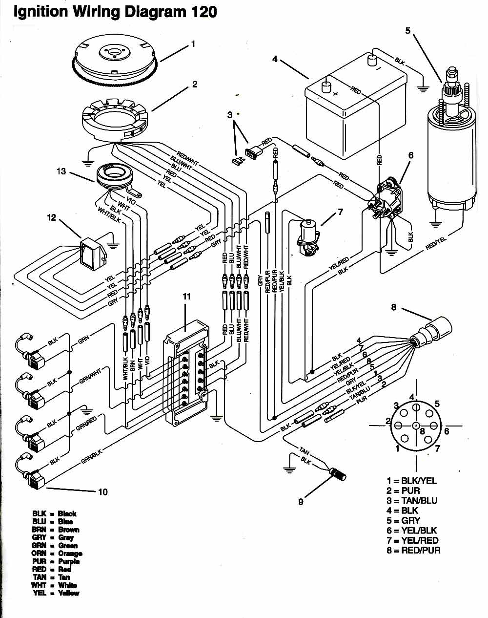 Chrysler outboard wiring diagrams mastertech marine rh maxrules 1989 force outboard 85 hp 1981 force