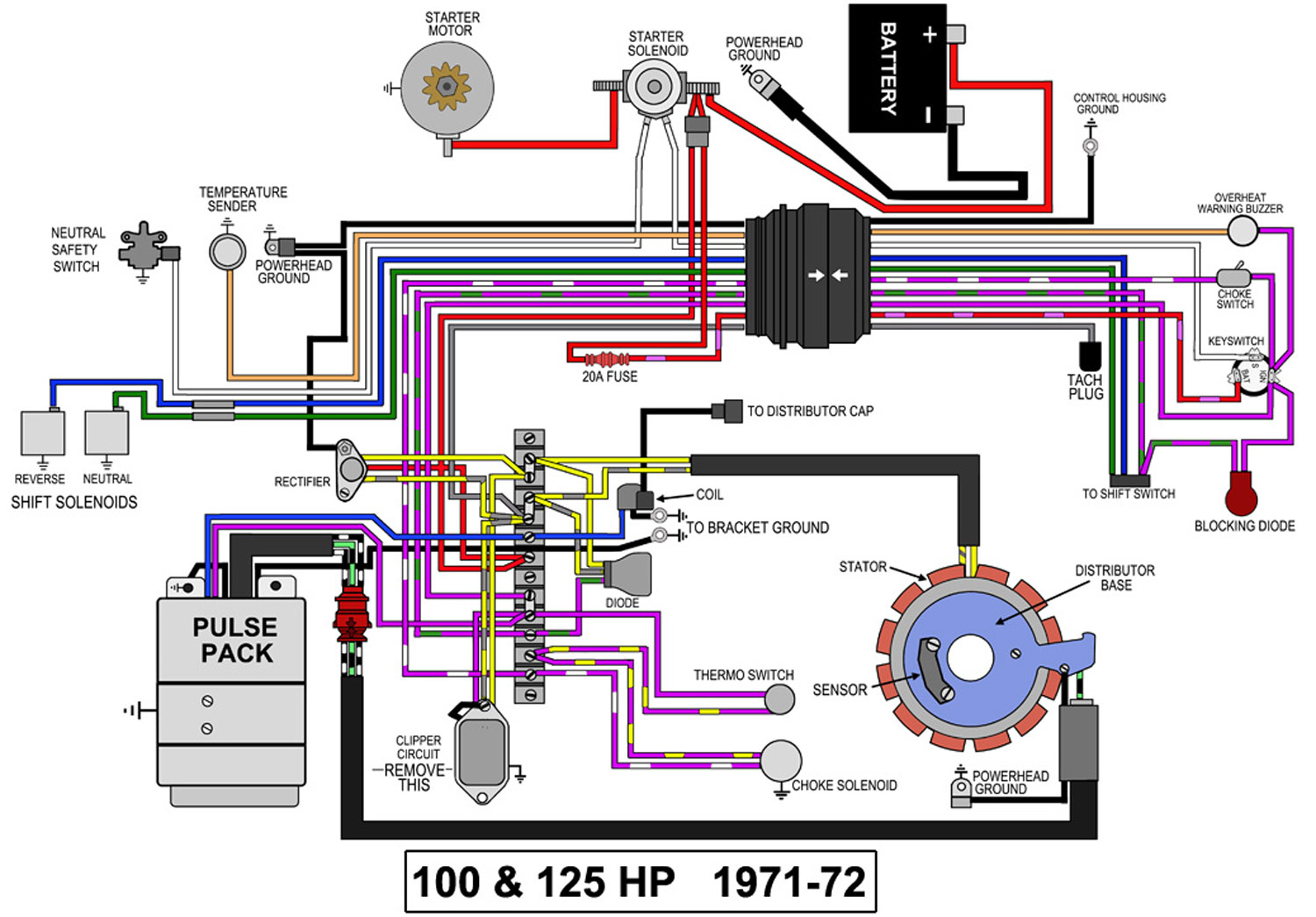 125 Hp Wiring Diagram - Wiring Diagrams Schema  Hp Force Outboard Wiring Diagram Mastertech Marine Chrysler on