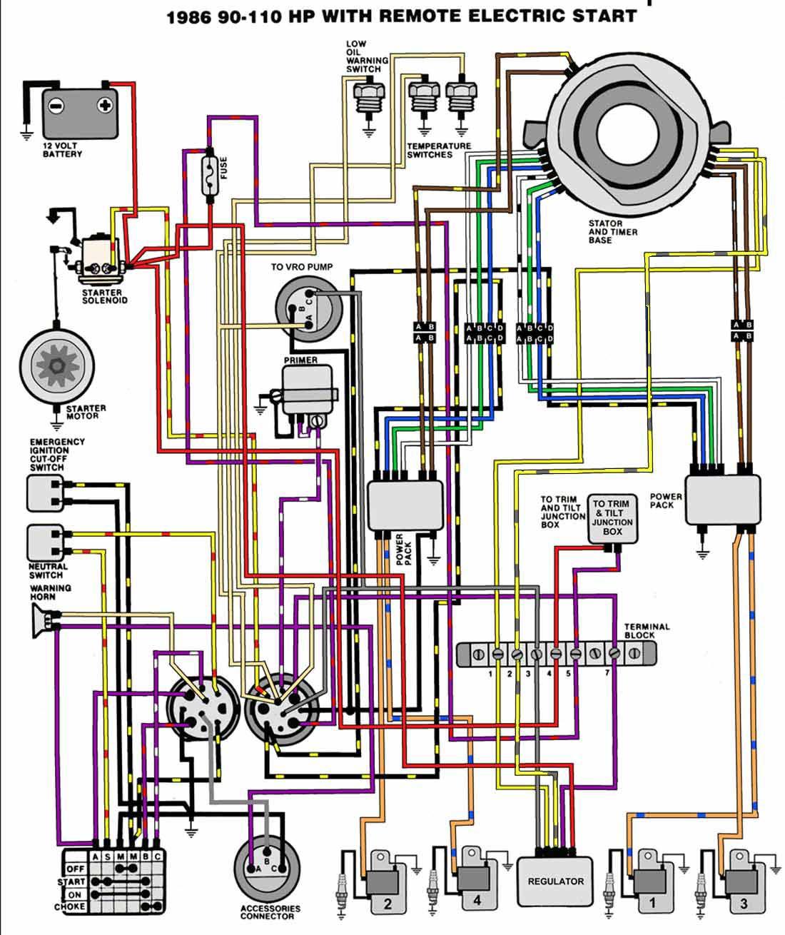 Honda 4 Stroke Outboard Diagrams Bf60 Wiring Diagram
