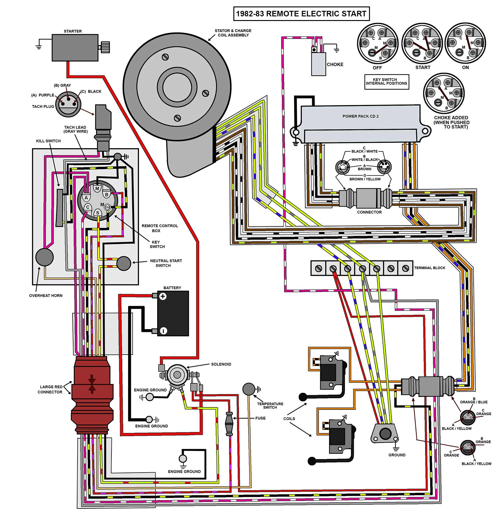 80 Mercury Outboard Control Wiring