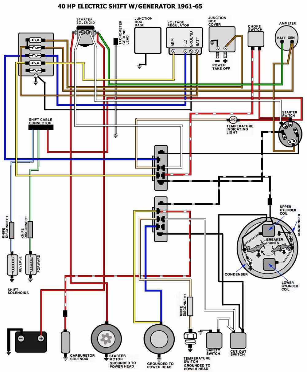 Mariner Outboard Wiring Harness Diagram - Wiring Diagram Liry on