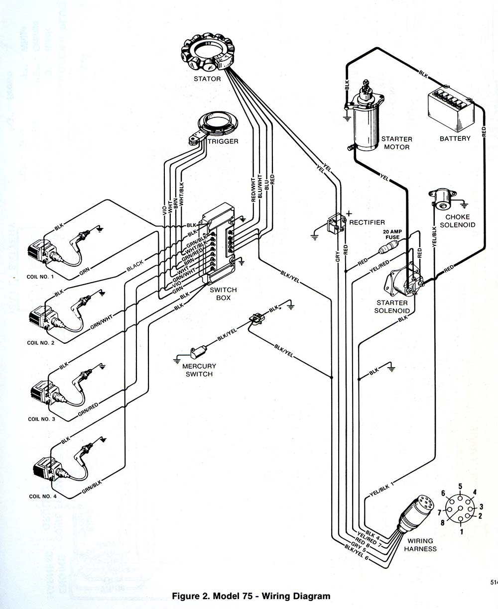 98 Ford Ranger Fuse Box Diagram