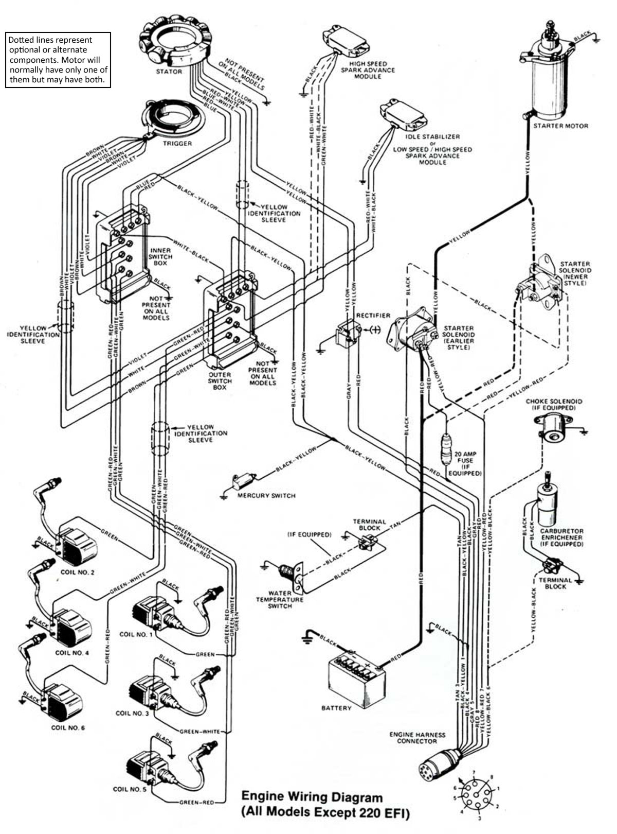 Mercury outboard wiring diagrams mastertech marin rh maxrules mercury 150 hp wiring diagram mercury 150 xr6 wiring diagram