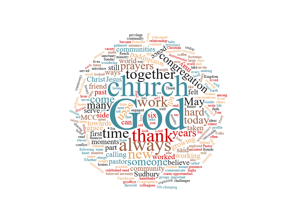 Thank You Letter Church