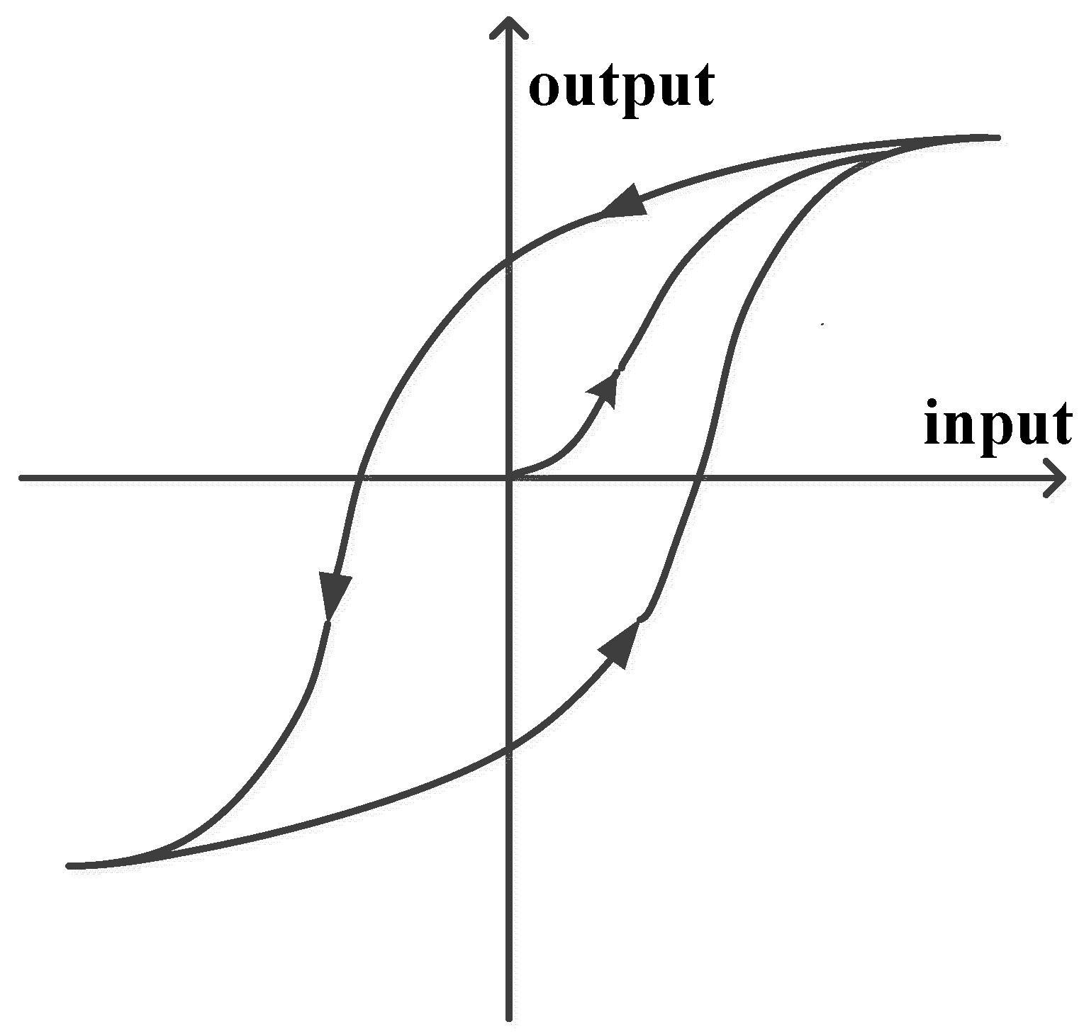 Conveyor System Wiring Diagram.html