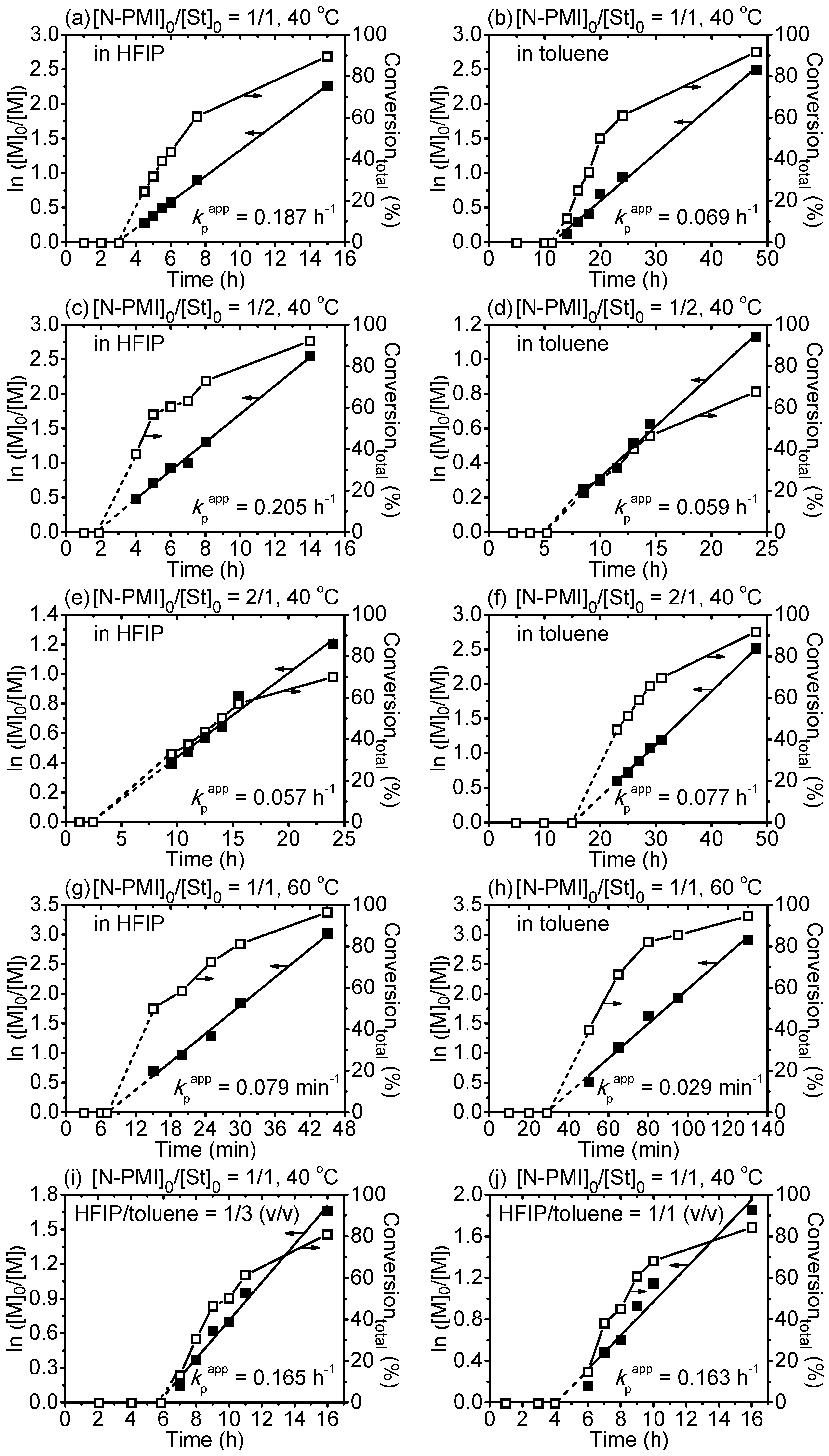 Polymers 09 00089 g001a