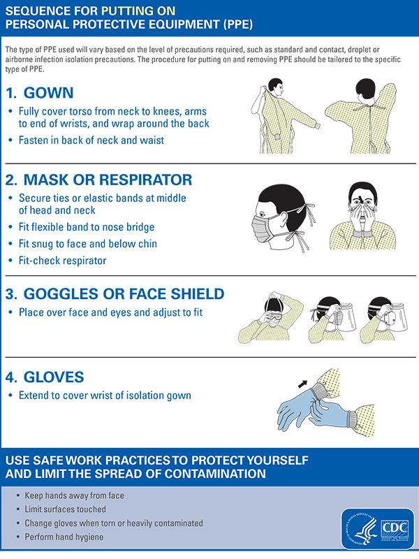 Cdc Cough Etiquette Poster