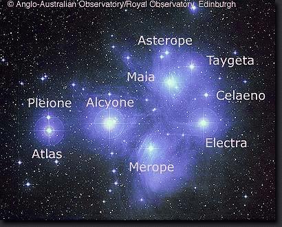 The Pleiades M45: Stars and nebulae