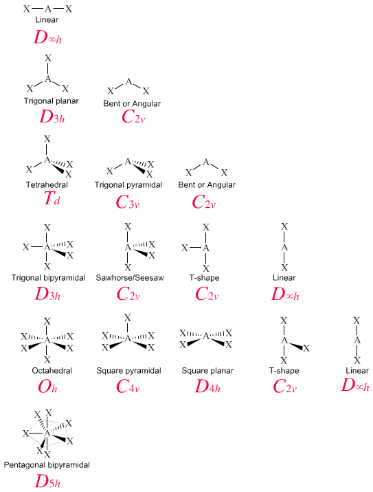 2 Structure Lewis Dot C2