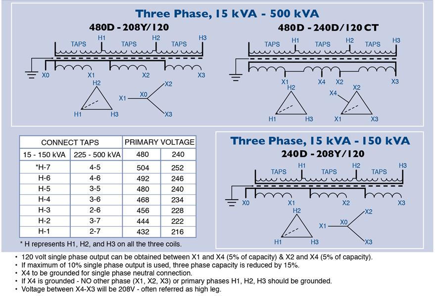 Indoor Low Voltage Transformer