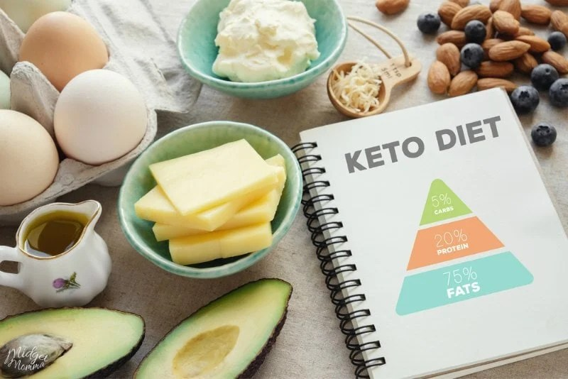 Tips for sticking to keto
