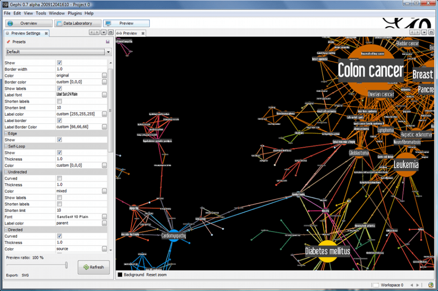 Gephi  eye popping  free graph analysis     The mind mapping org Blog It
