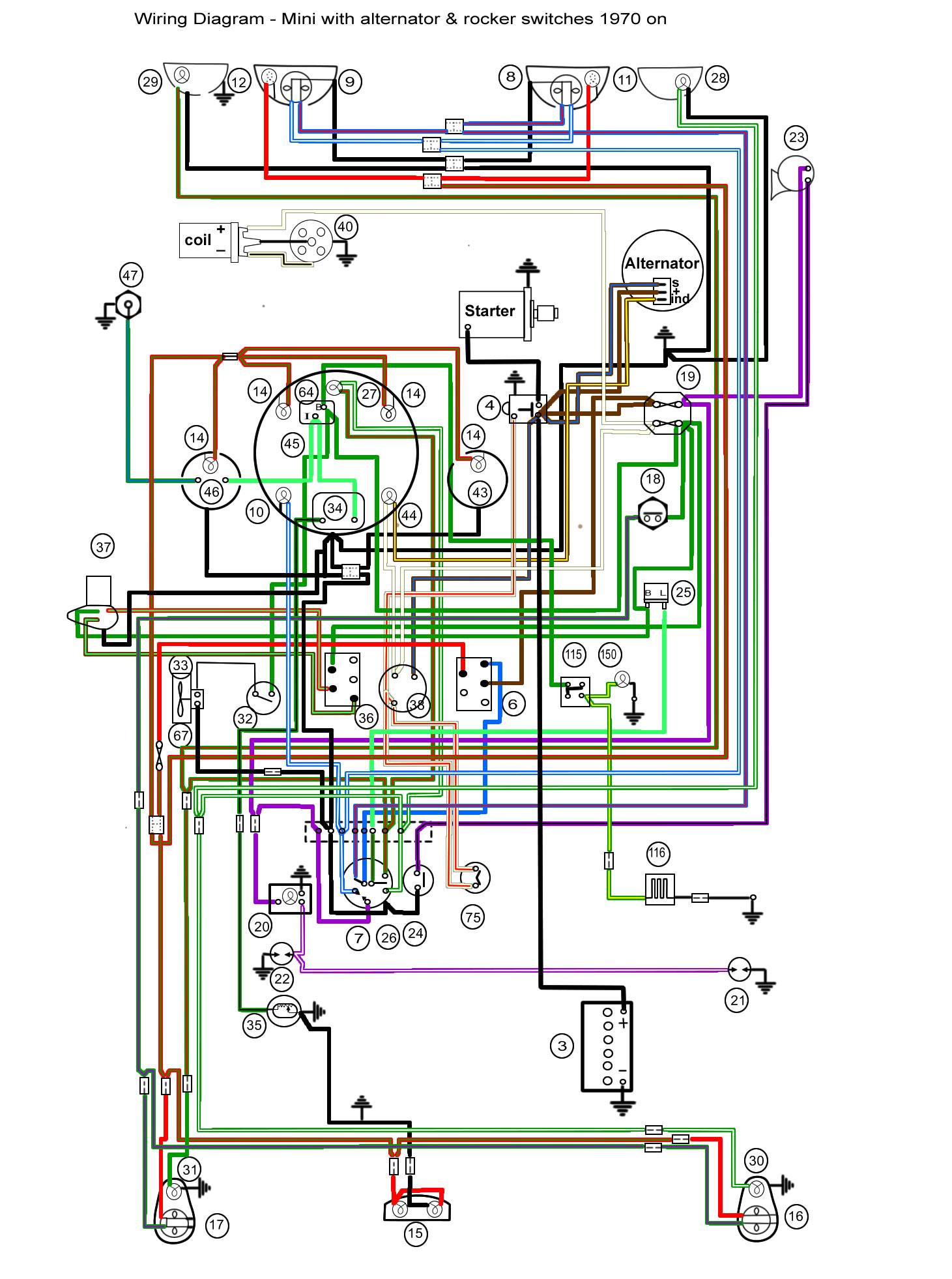 [ZSVE_7041]  Triumph Car Wiring Diagrams - S10 Headlight Wiring Harness Diagram for Wiring  Diagram Schematics | Triumph Car Wiring Diagrams |  | Wiring Diagram Schematics