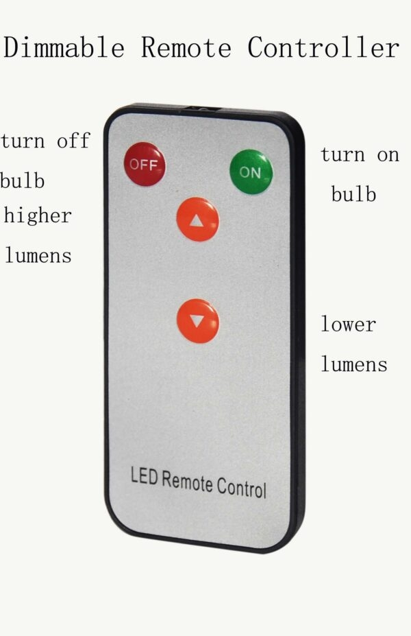 Remote Controller Operation