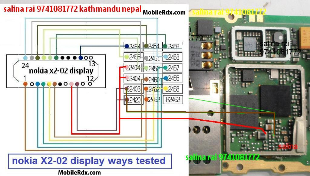 X2 Display Light Solution