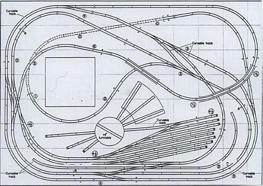 Ho Scale Model Railroad Plans
