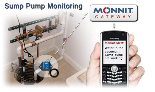 Wireless Alarm System Text Message