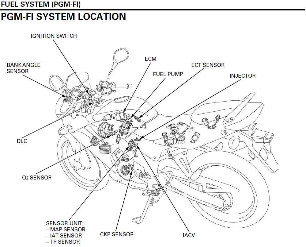 Electronic fuel injection pgm fi of the honda cbr125r wiring diagram cbr at w