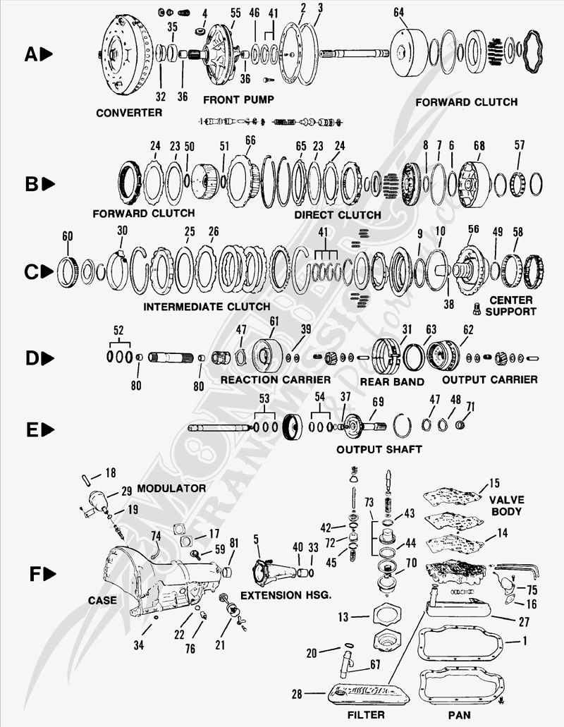 Th400 transmission pump diagram 700r4 torque converter wiring diagram at justdeskto allpapers