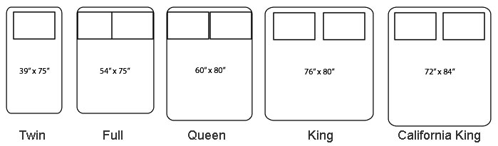 King Mattress Measurements