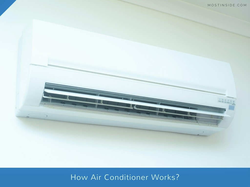 Home Air Conditioning Freon