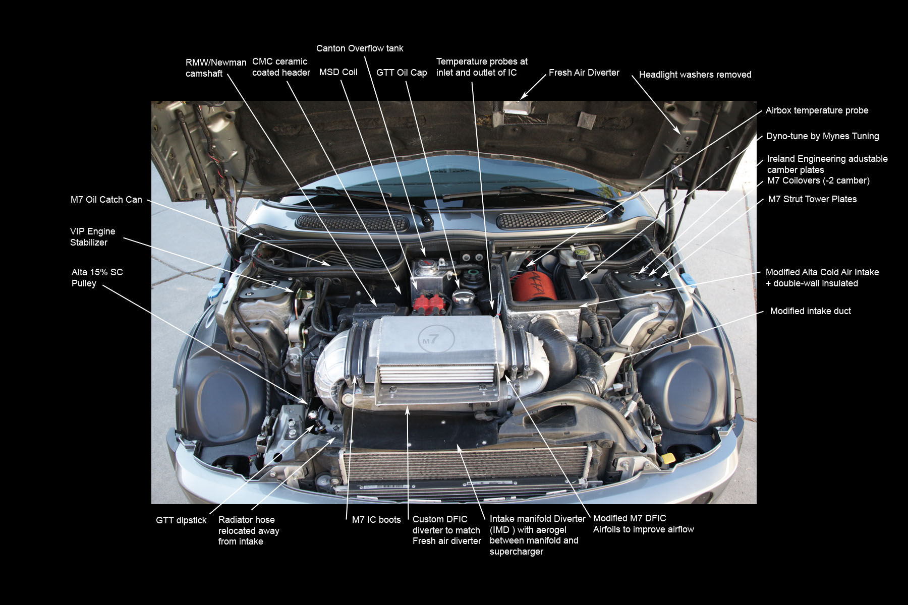 wrg-5624] 2005 mini cooper s engine diagram  wiring resources