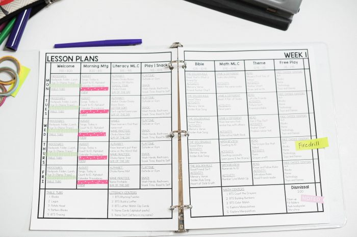 Free Lesson Plan Template   Mrs  Jones  Creation Station The top boxes are the perfect place to organize your schedule and subjects   I like to put the times of my blocks  The first few weeks of school are so  busy