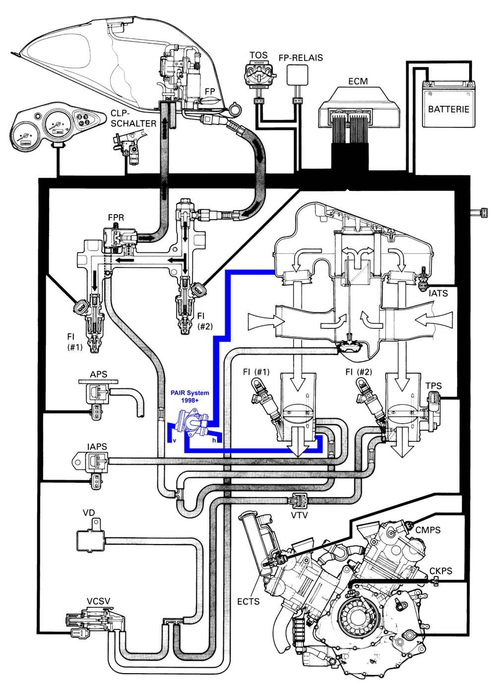 Vacuum hose question with rh tlzone suzuki quadrunner 250 vacuum diagram suzuki king quad 300 vacuum diagram
